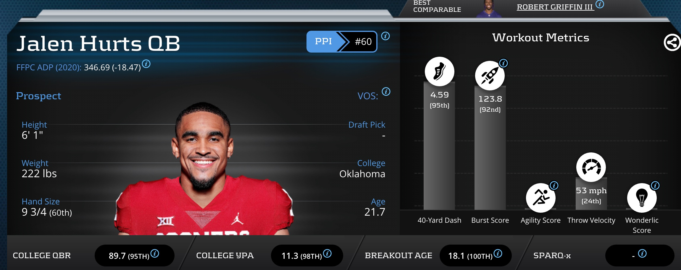 Jalen Hurts Is The Next Mobile QB Prepped To Dominate The NFL
